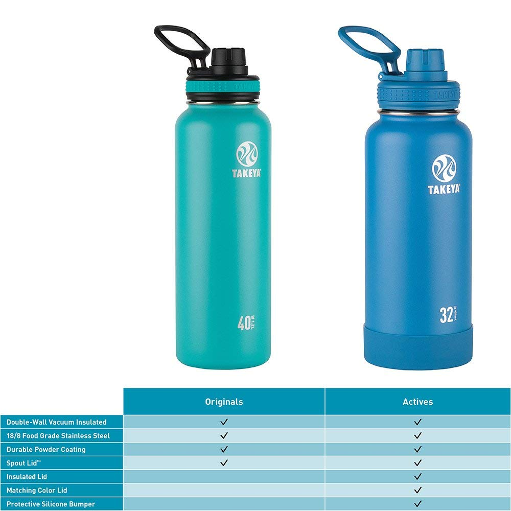 Insulated Water Bottle Review Tech Products Amp Tips